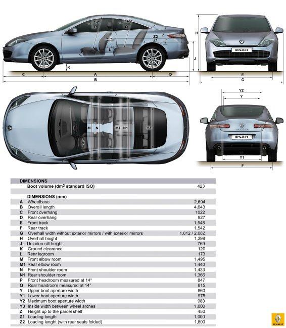 renault laguna coup novinka 11 2008 automobily osobn agent ra auto data spol s r o. Black Bedroom Furniture Sets. Home Design Ideas